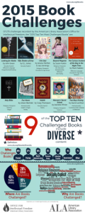 InfographicTopTen2015.long